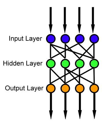 Research paper on artificial neural network deep